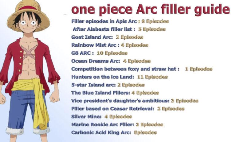 One Piece filler episodes list S1-15 - How Much Filler is ...